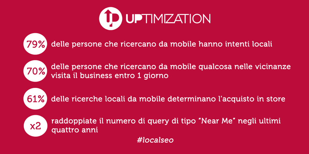 up-local-search